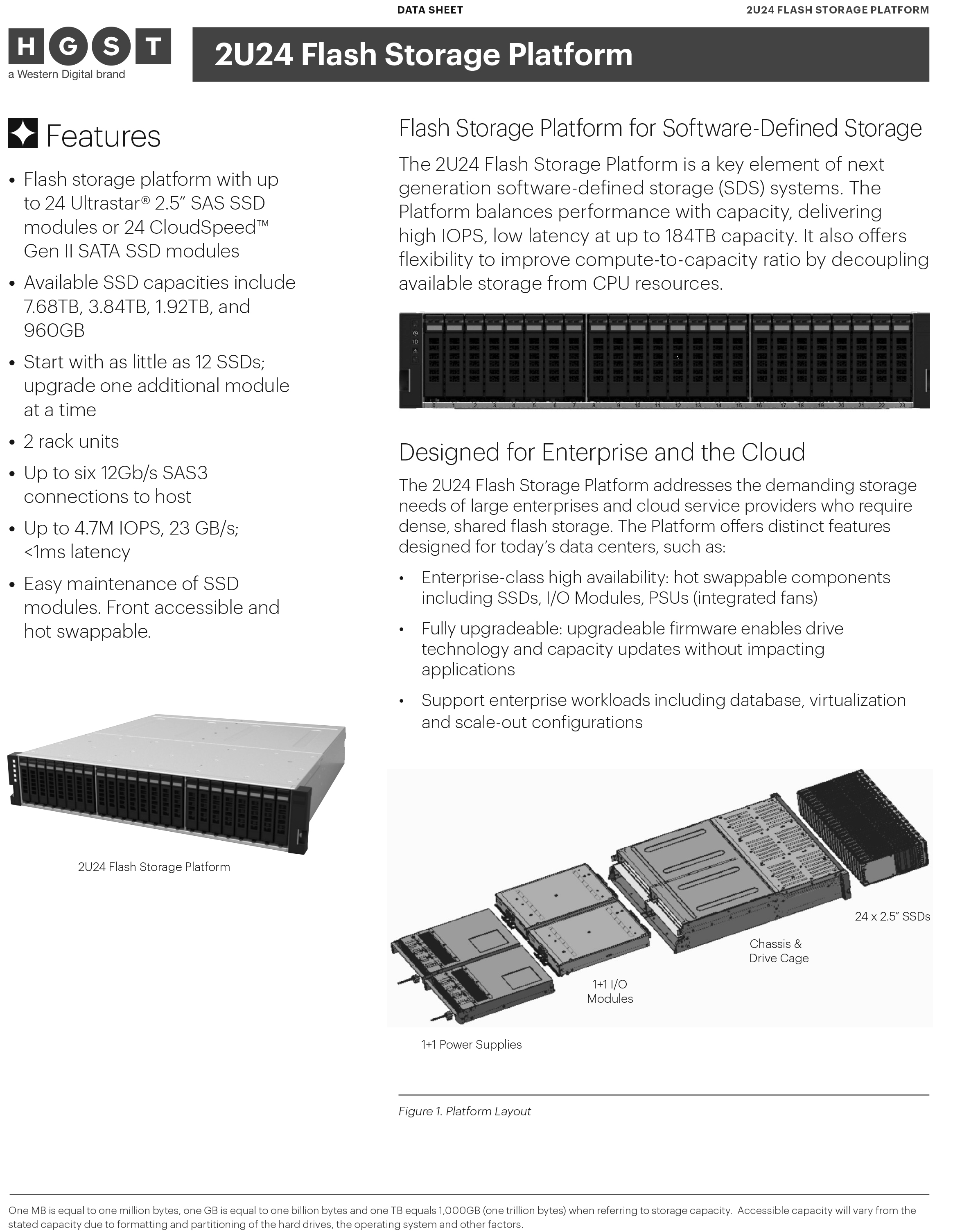 HGST 2U24 Flash Storage Data Sheet